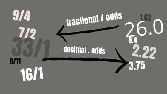 Odds conversion fractions into decimals