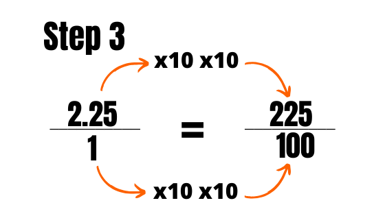 Step 3 decimals into fractions
