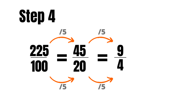 Converting decimals odds into fractions