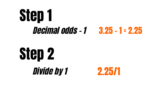 4 1 as a decimal betting conversion steelers vs titans betting prediction western